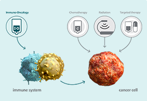 Comparison diagram of Immuno-Oncology vs. traditional cancer therapies